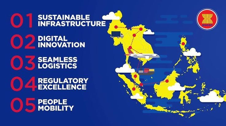 ASEAN Connectivety programme provided interesting leads to improving connectivity for cities and countries. More details from ASEAN.org
