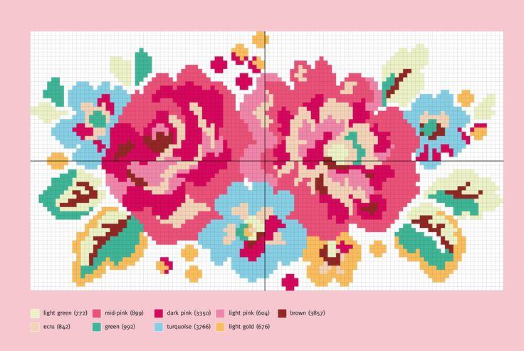 cath kidston free cross stitch pattern