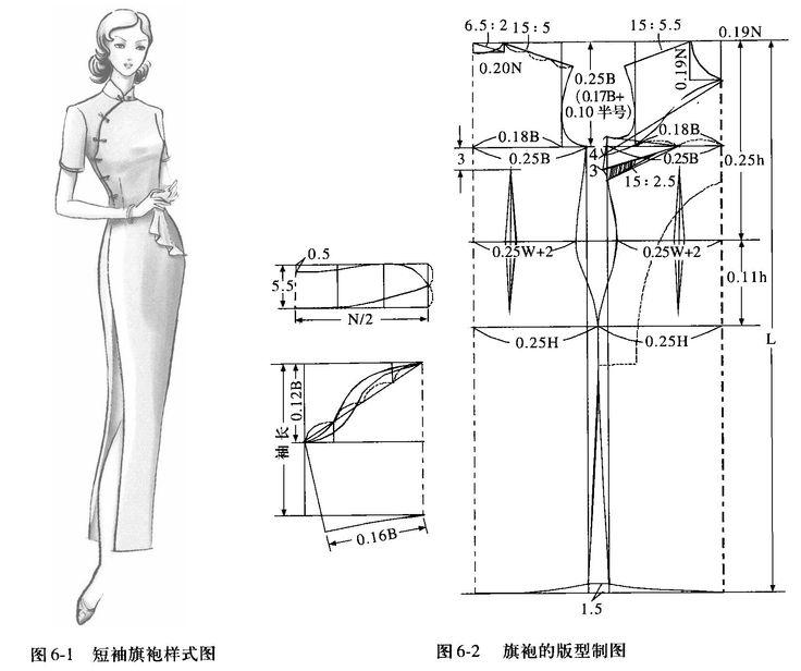 Qi Pao <东方服装学院>旗袍版型制图+解說