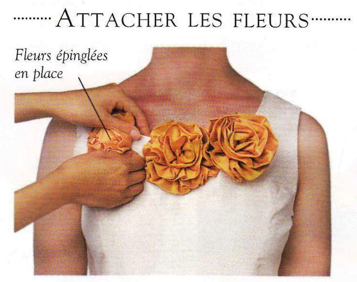 Attacher les fleurs.  Décidez d'abord quelle sera la position du bouquet. Poser le vêtement sur un mannequin, puis positionnez les fleurs dessus afin de juger de l'effet obtenu. Fixez par des épingles. Cousez solidement chaque fleur au vêtement par un point caché, en piquant dans la base du cercle. - Bobine de Fil