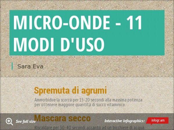 Infographic: Micro-onde - 11 modi duso -