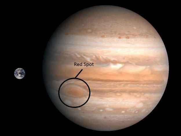 planet jupiter size compared to earth - photo #21