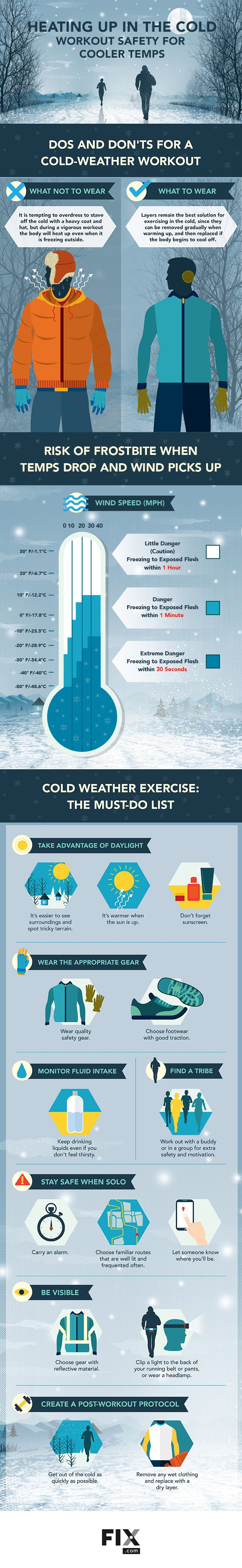 Stay safe and fit this winter with this guide to working out in cold weather. #exercise -http://www.fix.com/blog/working-out-in-cold-weather/