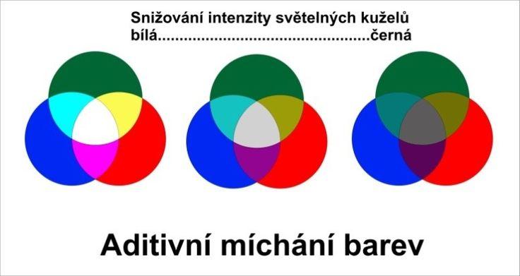 Teorie barev, míchání a modely barev - ESTAV.cz