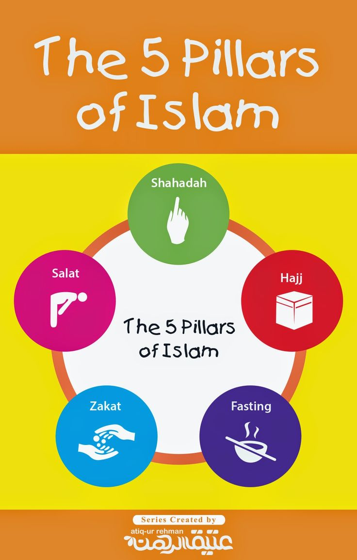 5 pillars of islam 3 What are the five pillars of islam that provide a framework for a muslim's life find out in these brief summaries.