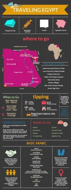 #Egypt #Travel Cheat Sheet; Sign up at www.wandershare.com for high-res images. Egypt | مصر