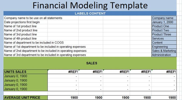 Financial Modeling Template Excel is most widely use excel template for the projections of the cashflowsthrough the managers of the...