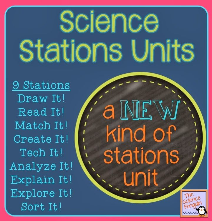A NEW Kind of Science Stations Unit- read, draw, match, create, tech, analyze, explain and sort station activities