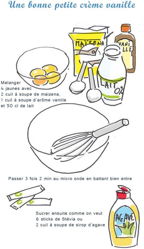 Crème vanille allégée - Tambouille.fr