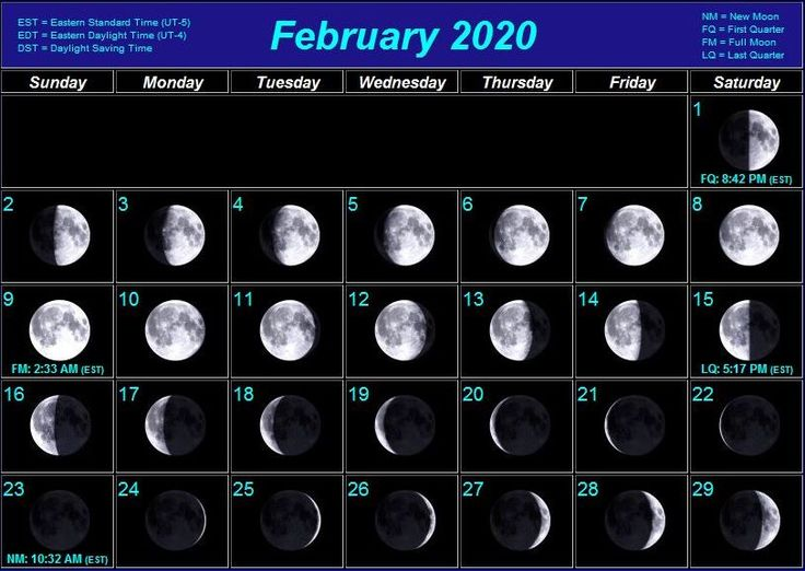 Moon Phases Calendar for February 2020 in 2020 Moon