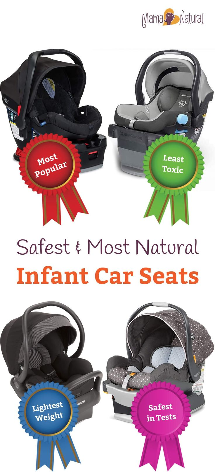 An infant car seat may be one of the most important things you buy for your baby. Here are reviews of the safest, most natural & nontoxic options. http://www.mamanatural.com/infant-car-seat/