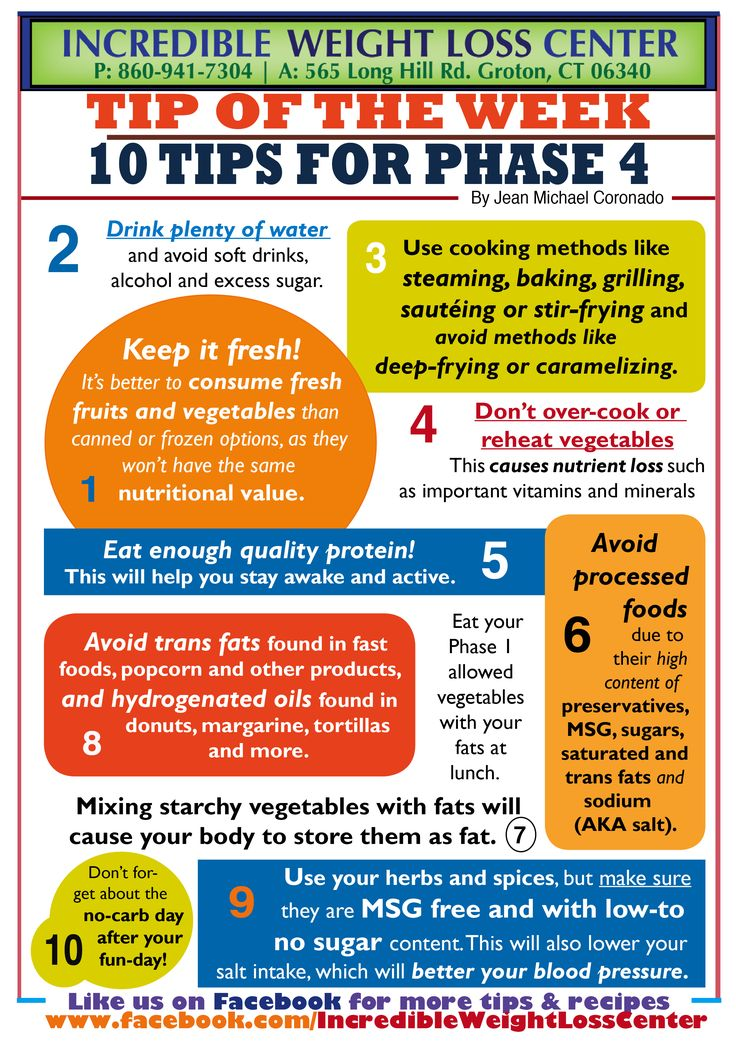 10 great tips for those who are enjoying the Ideal Protein - maintenance phase