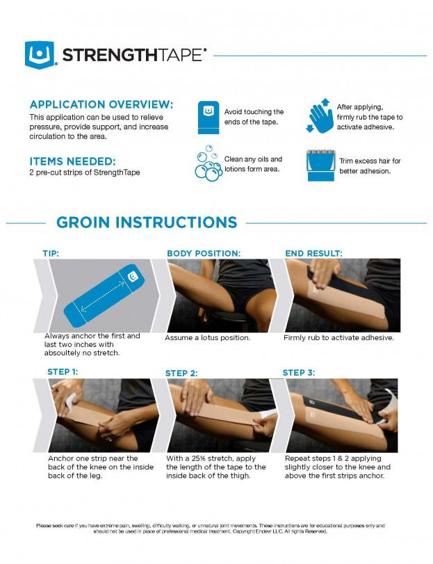 Groin Kinesiology Taping Instructions #HipFlexor | Sciatica