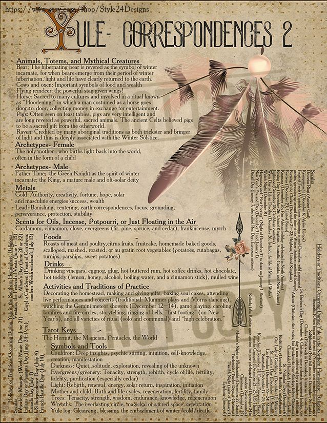 Yule Midwinter Wiccan Sabbat Book Of Shadows Page