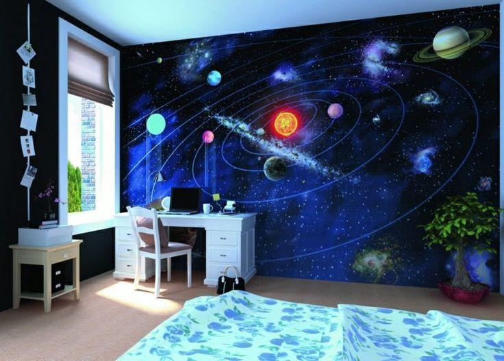 Kinderzimmer mit sonnensystem an der wand kinderzimmer for Weltraum deko kinderzimmer