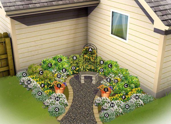 Northwest Region Corner Garden Plan  A) Black-eyed Susan  B) Ptentilla Goldfinger  C) Spirea  D) Daylily  E) Lilies  F) Dward coreopsis  G) Sweet alyssum  H) Cranesbill  I) Potted annuals