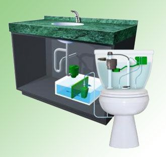 The Sloan® AQUS™ Greywater System puts bathroom sink water to good use. This system filters the water that goes down your sink drain and then uses it to flush your toilet, saving thousands of gallons of water annually.