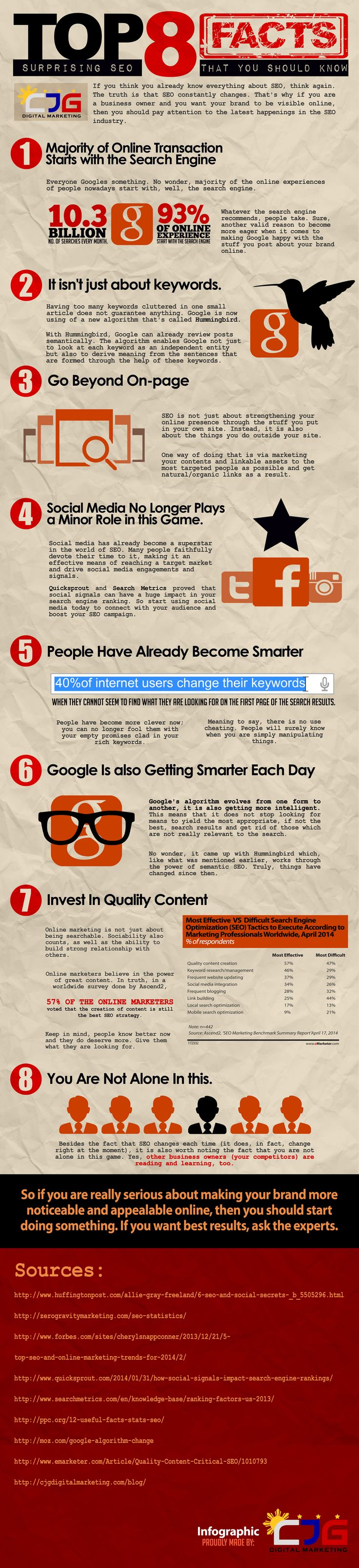 Top 8 Surprising SEO Facts That You Should Know (Infographic)