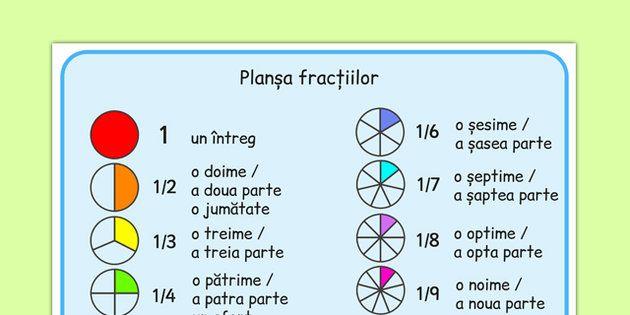 * NEW * Fraction Mat Romanian