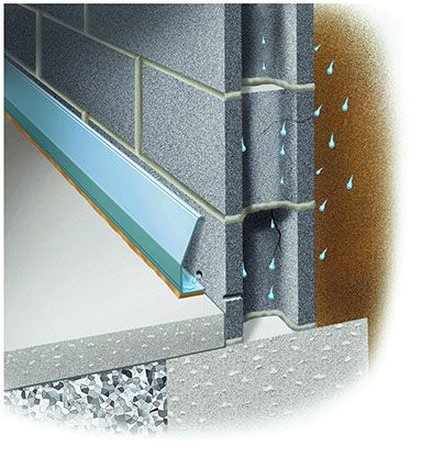 diy basement waterproofing channel squidgee dry beaver system