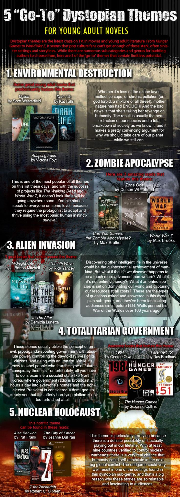 """5 """"Go-To"""" Dystopian Themes For Young Adult Novels"""