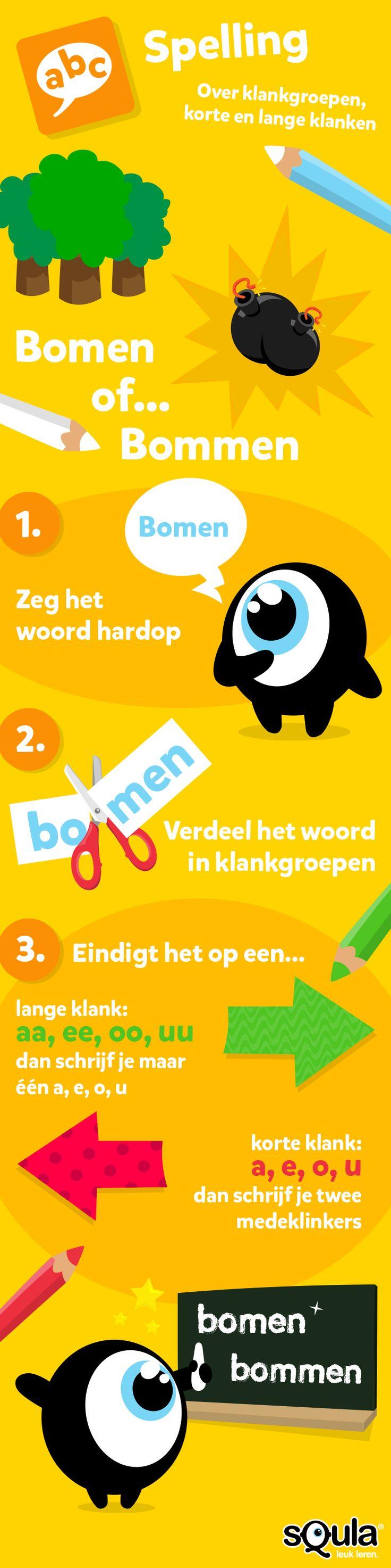 Schrijf je 'bomen' of 'bommen'? Volg de stappen in de infographic over spelling en leer over klankgroepen, lange en korte klanken. Veel plezier!