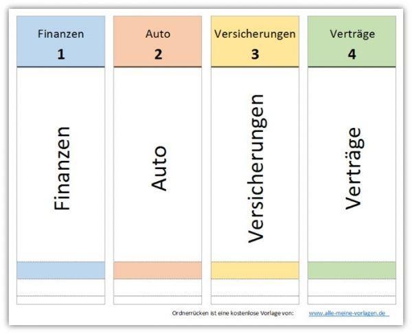 Ordnerruecken Ordner Etiketten Vorlage Ordner Beschriften Ordnerrucken Vorlage