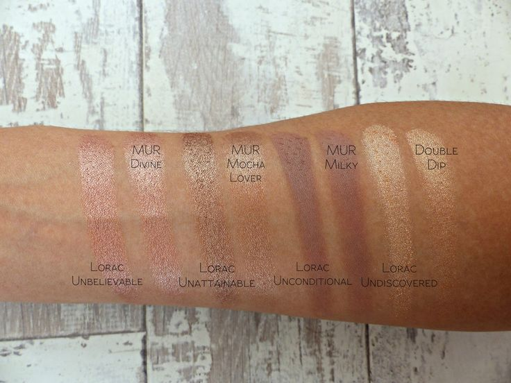 Lorac Unzipped Palette Dupe Gt Gt Makeup Revolution Naked