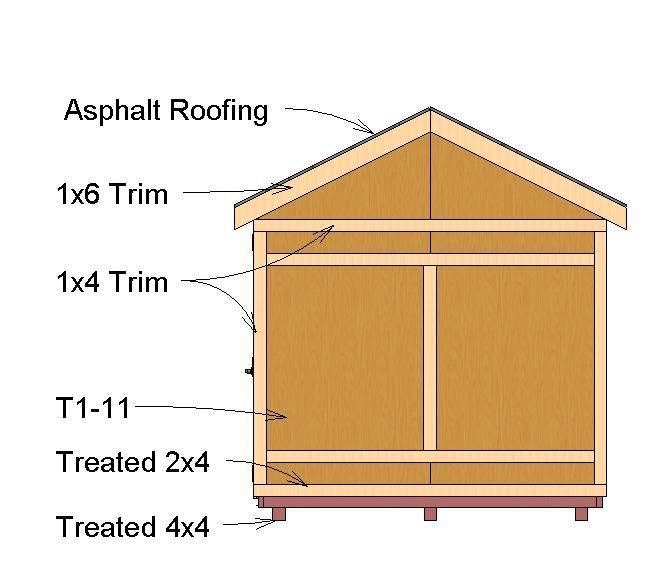 17 best images about garden shed plans on pinterest for Best shed plans