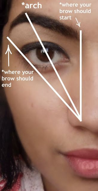 PeachyPout: How to get the perfect eyebrows!