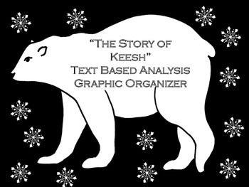 analyze essay examples