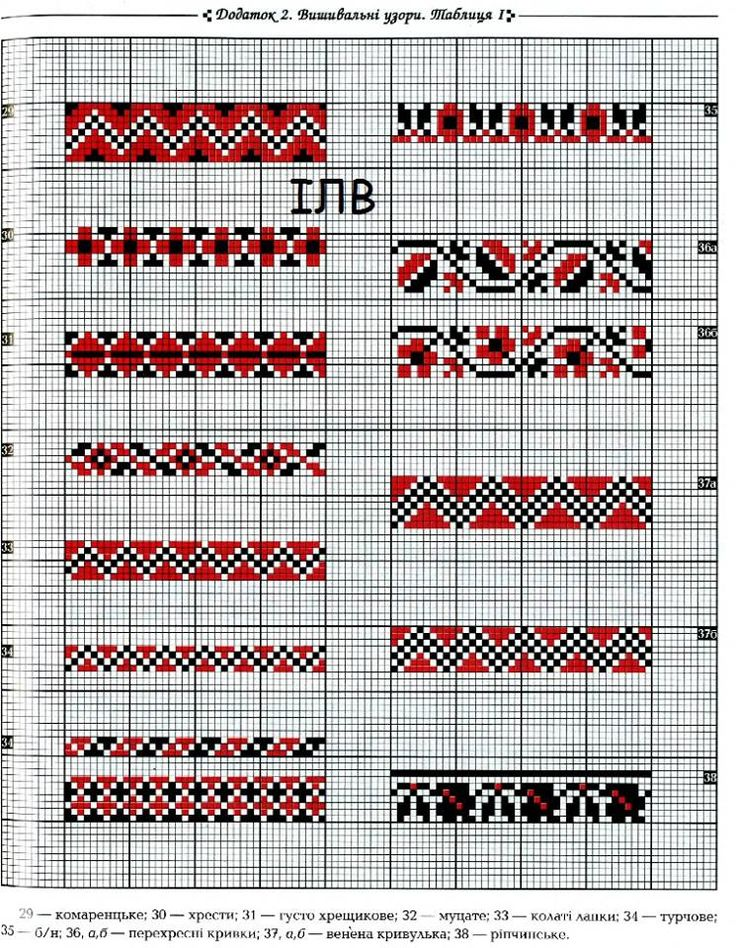 Luska https://www.facebook.com/pages/Cross-Stitch-Patterns/352662094802183