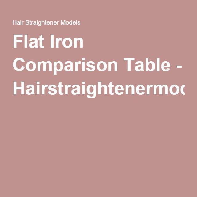 Flat Iron Comparison Table - Hairstraightenermodels.com