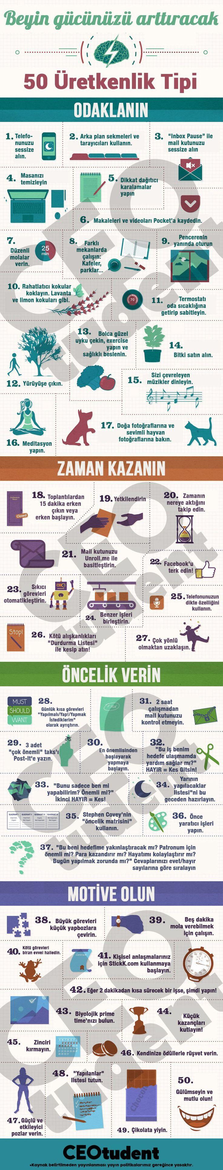 http://www.ceotudent.com/beyin-gucunuzu-arttiran-50-tip-uretkenlik-anahtari-infografik/