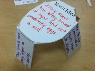 MAIN IDEA LESSON~  Create tables with three legs to hold up the main idea.  This hands-on visual representation really brings home the, well, main idea!