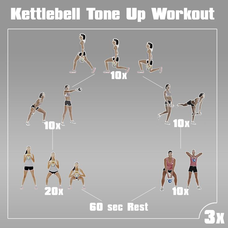 Kettlebell Tone Up workout