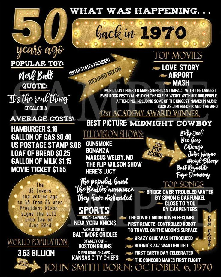 1970 Fun Facts PosterBlack and Gold 1970 Digital Birthday
