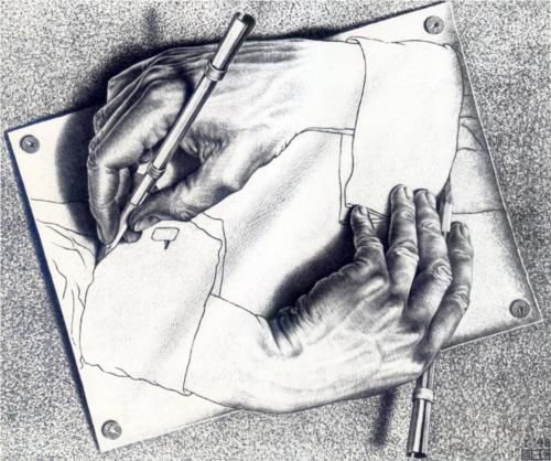 Drawing Hands - Artist: M.C. Escher Completion Date: 1948 Style: Surrealism Genre: allegorical painting