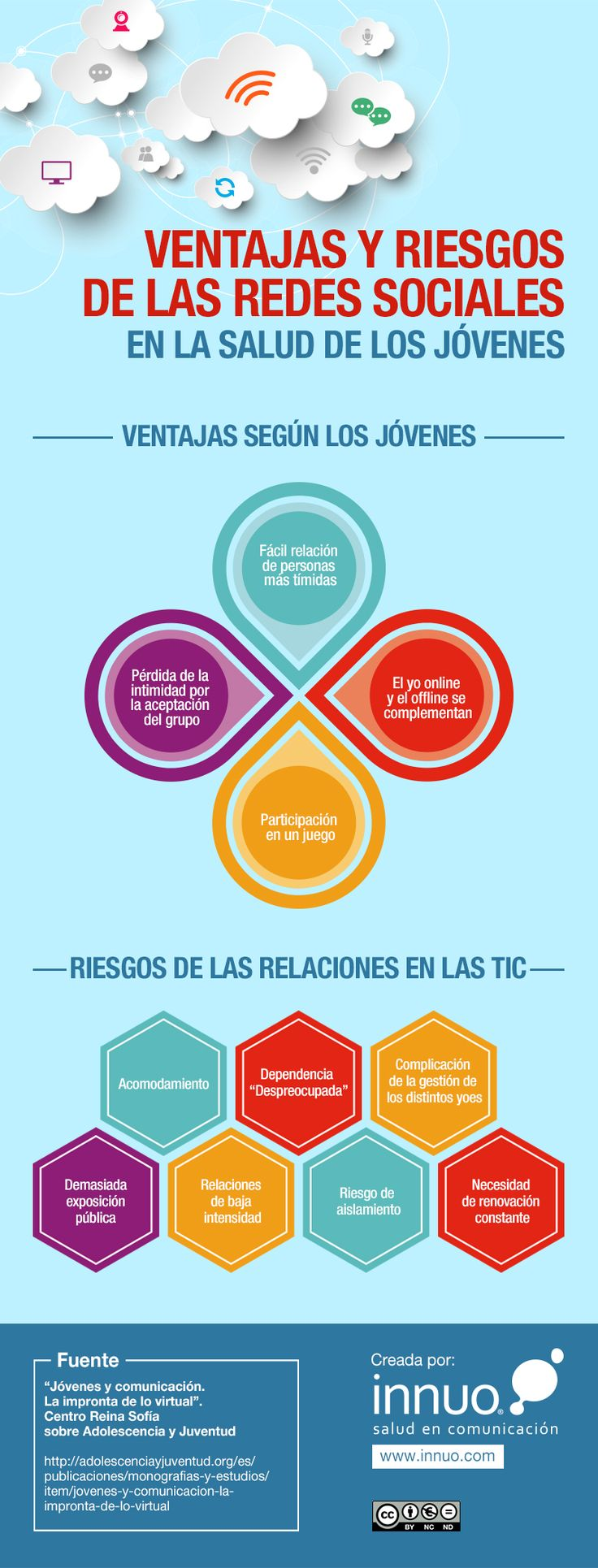 Ventajas y riesgos de las #RedesSociales en la #salud de los jóvenes #infografía