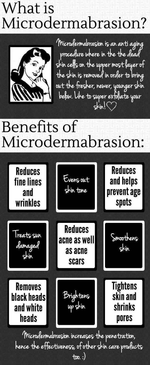 Microdermabrasion (Also known as microderm). is a noninvasive, skin resurfacing procedure that gently exfoliates or polishes away the top layer of dead skin cells, while stimulating collagen growth...