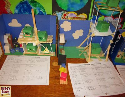 Angry birds math project; STEM project for next year?