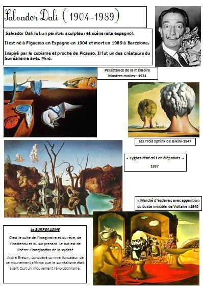 Dossier Salvador Dali pour travailler le Surréalisme et la liberté de l'imagination (trace écrite+oeuvres de Dali) | BLOG GS CP CE1 CE2 de Monsieur Mathieu JEUX et RESSOURCES