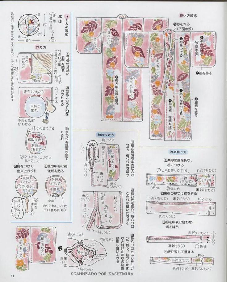 Segunda página de patrones para kimono femenino extraído de una revista japonesa de costura.