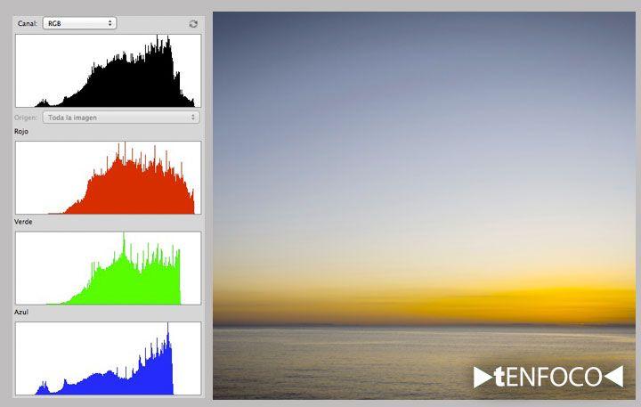 En este primer artículo de la serie que tEnfoco va a dedicar al Histograma, quiero explicarte qué es el histograma y qué datos nos aporta. Definiremos el histograma como una representación gráfica de los tonos de luz que la cámara ha captado.Esta representación puede ser de los valores RGB agrupados en una sola gráfica o de los valores RGB por separado. Pero ¿qué representa esta gráfica que muestra el Histograma, que unas veces va para la derecha otras para la izquierda, otras sube y en ...