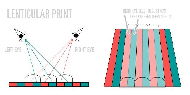 Lenticular printing on Agfa Graphics flatbed printers