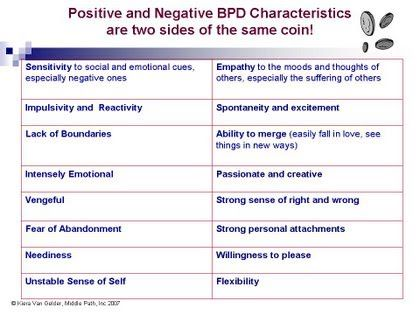 Positive and Negative Borderline Personality Disorder Characteristics are two sides of the same coin (from Middle Path)