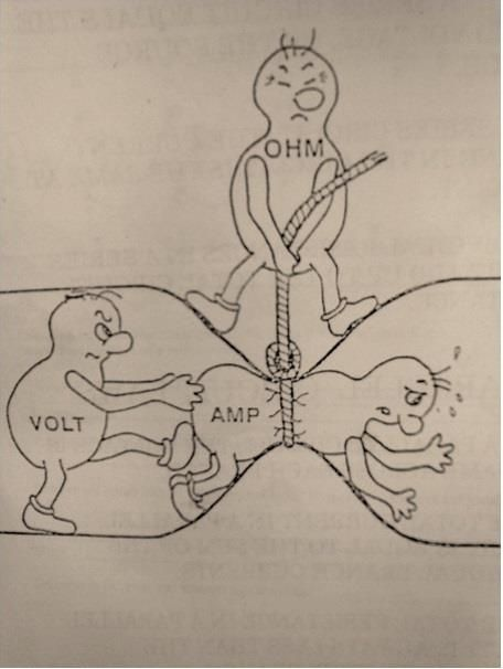 What is the relationship between voltage, current and resistance? Fun way to understand it.