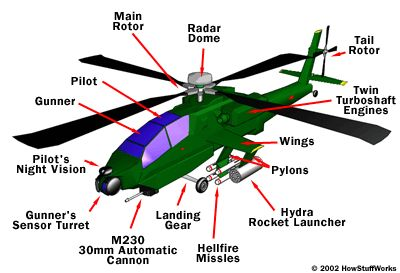 Building Block Night Copter