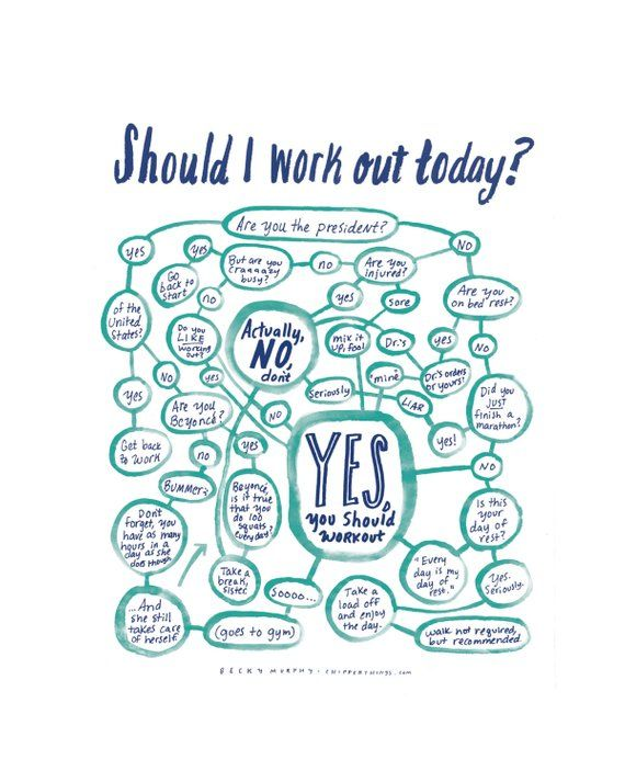 ee28bc124 Should I Work Out Today? Flowchart print (COLOR)   Products ...