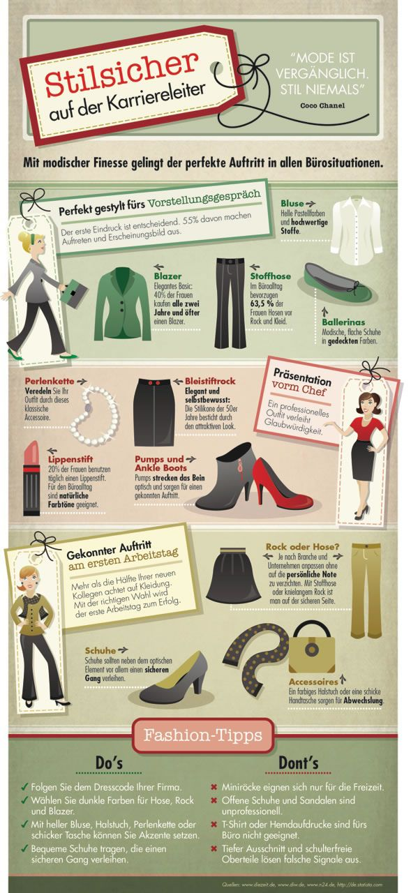 Infografik - Stilsicher auf der Karriereleiter. Eine interessante Grafik welche sich mit angemessener Kleidung für Frauen für Vorstellungsgespräche und den Arbeitsalltag beschäftigt.
